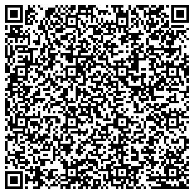 QR-код с контактной информацией организации МАЛМЫЖСКИЙ КРАЕВЕДЧЕСКИЙ МУЗЕЙ