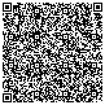 QR-код с контактной информацией организации НОВОУЗЕНСКИЙ РАЙОН