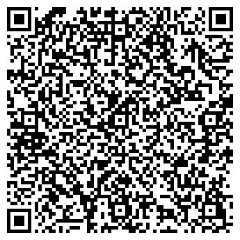 QR-код с контактной информацией организации БИБЛИОТЕКА ИМ. А.М. ГОРЬКОГО