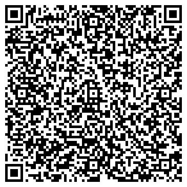 QR-код с контактной информацией организации ПРИХОД ПОКРОВА ПРЕСВЯТОЙ БОГОРОДИЦЫ