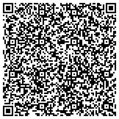 QR-код с контактной информацией организации АДМИНИСТРАЦИЯ ПАВЛОВСКОГО РАЙОНА КОМИТЕТ ПО ФИЗКУЛЬТУРЕ И СПОРТУ