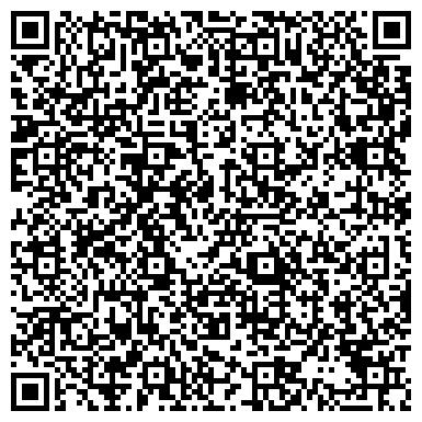 QR-код с контактной информацией организации ЦЕНТРАЛЬНЫЙ БАНК РФ ПО НИЖЕГОРОДСКОЙ ОБЛАСТИ СЕМЕНОВСКИЙ РКЦ