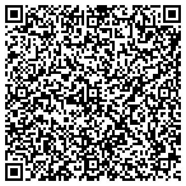 QR-код с контактной информацией организации НИЖЕГОРОДОБЛГАЗ ОАО СЕРГАЧМЕЖРАЙГАЗ