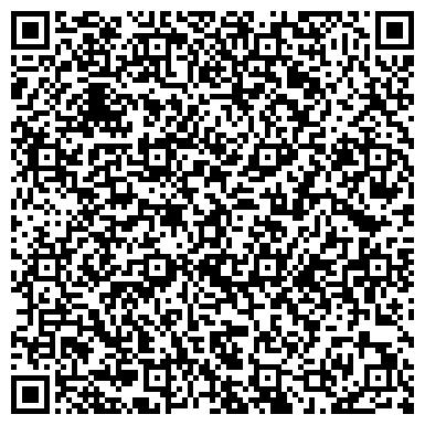 QR-код с контактной информацией организации СБЕРБАНК РОССИИ СОРОЧИНСКОЕ ОТДЕЛЕНИЕ № 4235