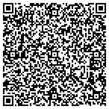 QR-код с контактной информацией организации НАЧАЛЬНАЯ ШКОЛА-ДЕТСКИЙ САД П.ЛЕСНАЯ ПОЛЯНА
