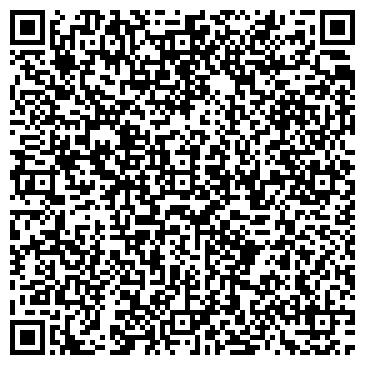QR-код с контактной информацией организации РУССКОЮРТКУЛЬСКАЯ СРЕДНЯЯ ШКОЛА