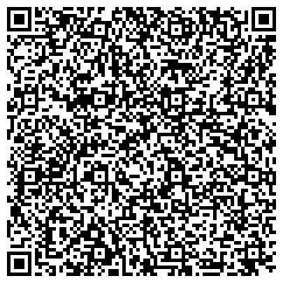 QR-код с контактной информацией организации СБЕРБАНК РОССИИ СОРОЧИНСКОЕ ОТДЕЛЕНИЕ № 4235/73 ДОПОЛНИТЕЛЬНЫЙ ОФИС