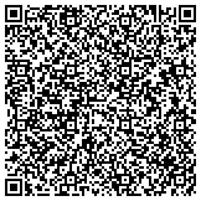 QR-код с контактной информацией организации СБЕРБАНК РОССИИ СОРОЧИНСКОЕ ОТДЕЛЕНИЕ № 4235/78 ОПЕРАЦИОННАЯ КАССА