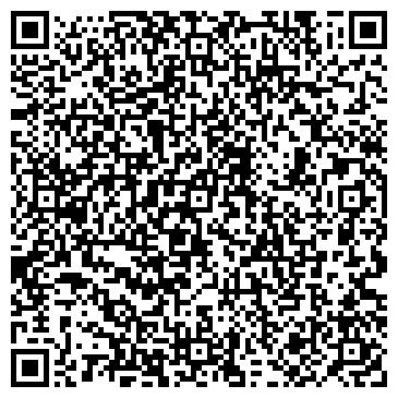 QR-код с контактной информацией организации НИЖЕГОРОДАВТОДОР ОАО УРЕНСКОЕ ДРСП