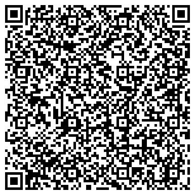 QR-код с контактной информацией организации УРЖУМСКАЯ ГОРОДСКАЯ БИБЛИОТЕКА (УРЖУМСКАЯ ДЕТСКАЯ БИБЛИОТЕКА)