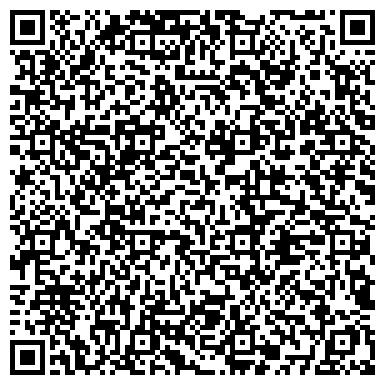 QR-код с контактной информацией организации САРОВБИЗНЕСБАНК АКБ ОАО ДОПОЛНИТЕЛЬНЫЙ ОФИС № 1 ШАХУНСКИЙ