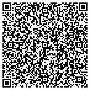 QR-код с контактной информацией организации ГОРНОПРОМЫШЛЕННЫЕ КОМПЛЕКСЫ НТЦ, ООО