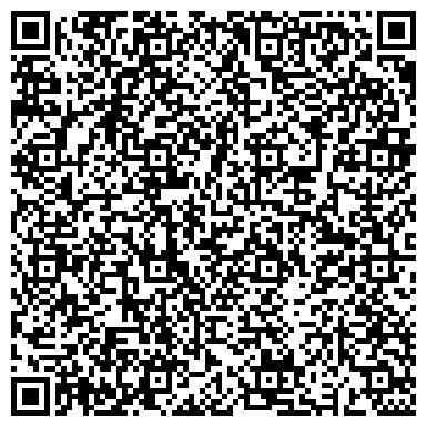 QR-код с контактной информацией организации ПРАВА НАУЧНО-ИССЛЕДОВАТЕЛЬСКИЙ ЦЕНТР