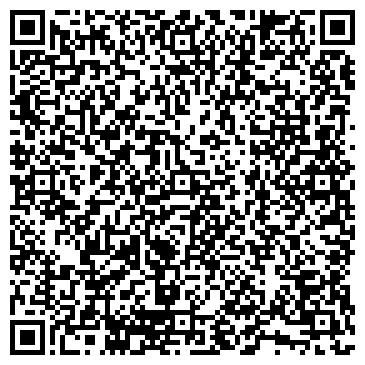 QR-код с контактной информацией организации РУССКОЕ ЭНТОМОЛОГИЧЕСКОЕ ОБЩЕСТВО
