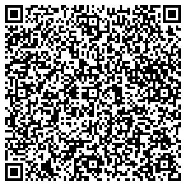 QR-код с контактной информацией организации № 119 НЕЗНАЙКА ДЕТСКИЙ САД