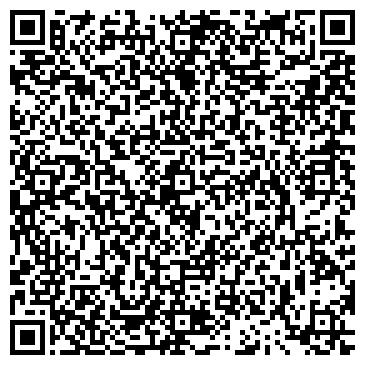 QR-код с контактной информацией организации ПЕТРОГРАДСКАЯ МЕТАЛЛУРГИЧЕСКАЯ КОМПАНИЯ