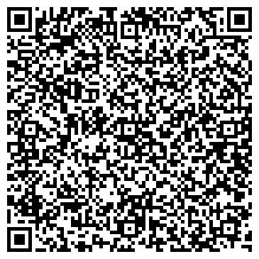 """QR-код с контактной информацией организации ЦЕНТР """" Свободное Рождение"""""""