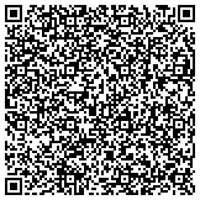 QR-код с контактной информацией организации НИИ Психотерапии и Клинической Психологии