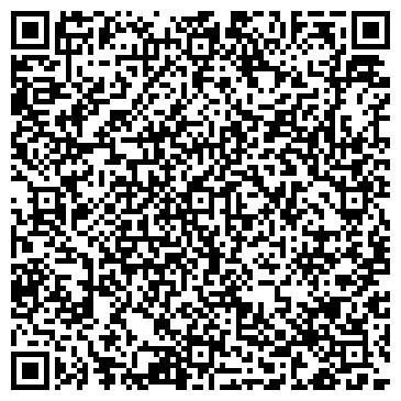 QR-код с контактной информацией организации НЕВСКО-БАЛТИЙСКАЯ ТК, ООО