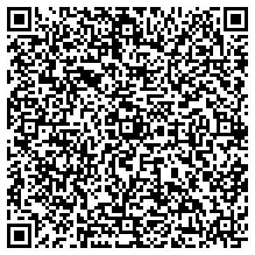 QR-код с контактной информацией организации НЕВСКАЯ СТРОИТЕЛЬНАЯ КОМПАНИЯ, ООО