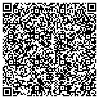 QR-код с контактной информацией организации Гомеопатический медицинский центр