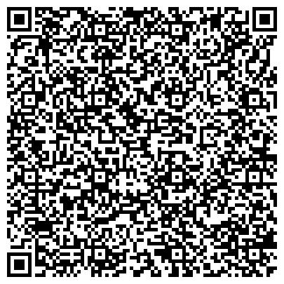 QR-код с контактной информацией организации ЦЕНТР ЗАНЯТОСТИ НАСЕЛЕНИЯ ПЕТРОДВОРЦОВОГО РАЙОНА