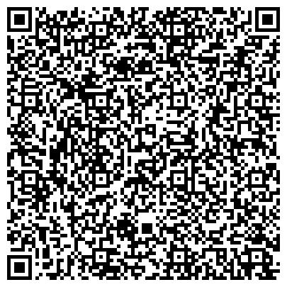 QR-код с контактной информацией организации ПРИХОД ХРАМА ПОКРОВА БОЖИЕЙ МАТЕРИ (МОЩИ СВЯТОГО МУЧЕНИКА УАРА)