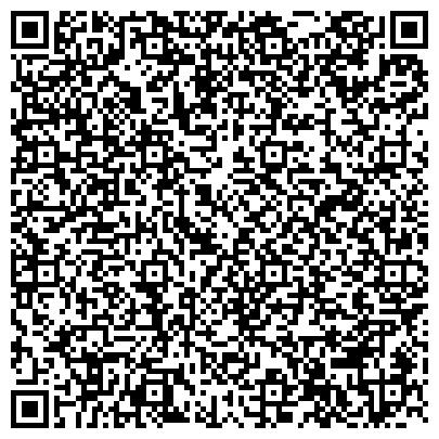 QR-код с контактной информацией организации Фракция КПРФ в Архангельского областном Собрании депутатов