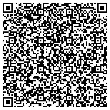 QR-код с контактной информацией организации АССОЦИАЦИЯ РАДИОЛОГОВ И ОНКОЛОГОВ СЕВЕРА