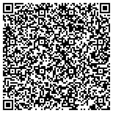 QR-код с контактной информацией организации ПОЛЯРНЫЙ НАУЧНО-ИССЛЕДОВАТЕЛЬСКИЙ ИНСТИТУТ МОРСКОГО РЫБНОГО ХОЗЯЙСТВА И ОКЕАНОГРАФИИ ИМ. Н.М. КНИПОВИЧА