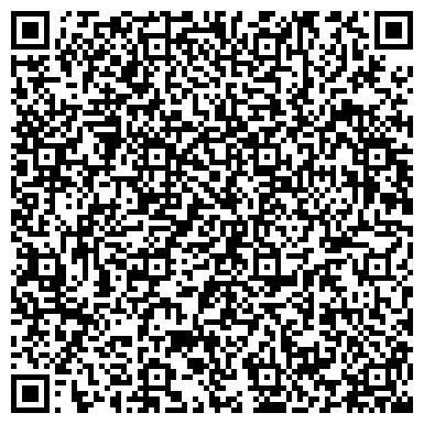 QR-код с контактной информацией организации СПОРТКОМИТЕТ ГОРОДСКОЙ ОТДЕЛ ФИЗКУЛЬТУРЫ И СПОРТА
