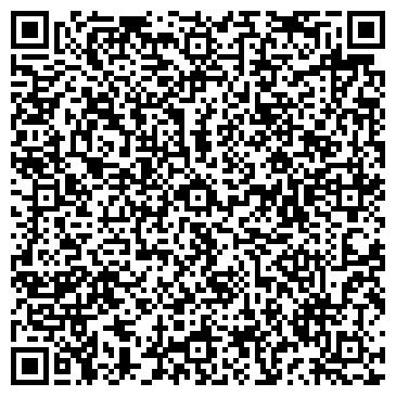 QR-код с контактной информацией организации № 12 ФИЛИАЛ ЦБС ИСАКОГОРСКАЯ