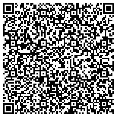 QR-код с контактной информацией организации ЦЕНТР ГОССАНЭПИДНАДЗОРА НА ВОДНОМ И ВОЗДУШНОМ ТРАНСПОРТЕ