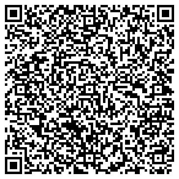 QR-код с контактной информацией организации СБЕРБАНК РОССИИ ОТДЕЛЕНИЕ № 1935