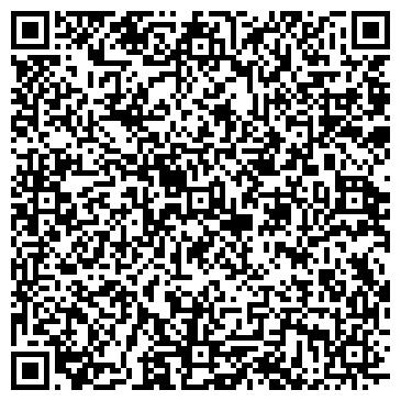 QR-код с контактной информацией организации СПОРТЦЕНТР МУ ФИЗКУЛЬТУРЫ И СПОРТА