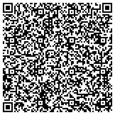QR-код с контактной информацией организации ПРОМЫШЛЕННОЙ БЕЗОПАСНОСТИ, ОХРАНЫ ТРУДА И СОЦИАЛЬНОГО ПАРТНЕРСТВА ИНСТИТУТ ФИЛИАЛ