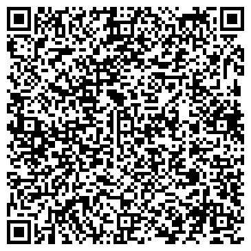 QR-код с контактной информацией организации GATCHINA ONLINE