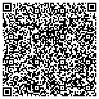QR-код с контактной информацией организации НАУЧНО-ИССЛЕДОВАТЕЛЬСКАЯ ВЕТЕРИНАРНАЯ СТАНЦИЯ АКАДЕМИИ НАУК РФ