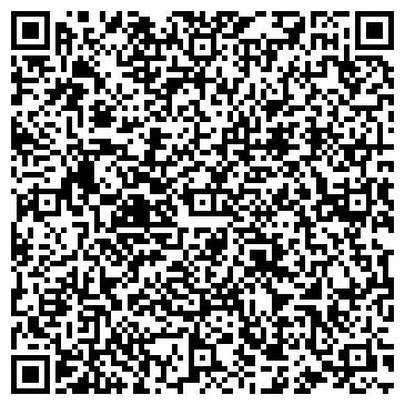 QR-код с контактной информацией организации ПАНОРАМА ПРЕДСТАВИТЕЛЬСТВО