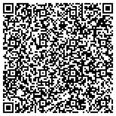 QR-код с контактной информацией организации ГОРОДСКАЯ БИБЛИОТЕКА ЦЕНТРАЛЬНЫЙ ДЕТСКИЙ ФИЛИАЛ
