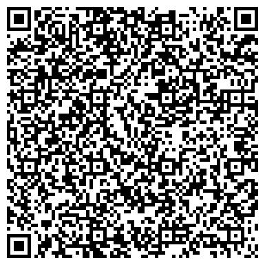 QR-код с контактной информацией организации ПОЖАРНАЯ ОХРАНА ЛЕСОВ СЕВЕРНОЕ ОТДЕЛЕНИЕ АВИАБАЗЫ
