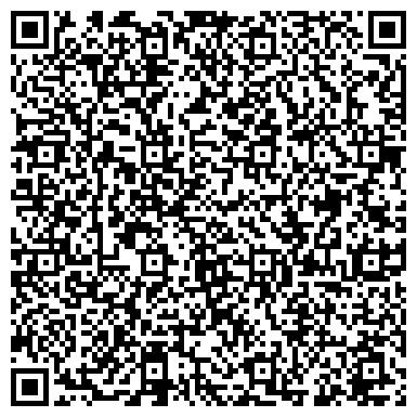 QR-код с контактной информацией организации ИСТОРИКО-КРАЕВЕДЧЕСКИЙ МУЗЕЙ Г. ЛОДЕЙНОЕ ПОЛЕ