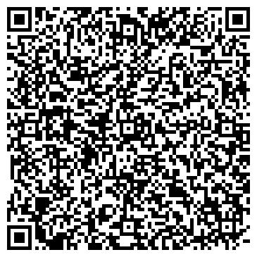 QR-код с контактной информацией организации НИКА СПТО ТРИКОТАЖНАЯ ФАБРИКА, ЗАО