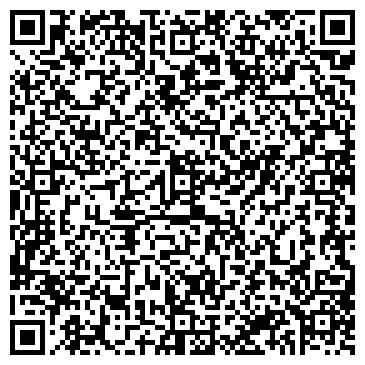QR-код с контактной информацией организации ОБЛАСТНОЕ ПРАВЛЕНИЕ СОЮЗА НПО РФ