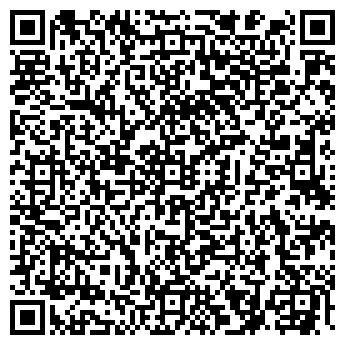 QR-код с контактной информацией организации СОВЕТ СОЮЗА ФИННОВ
