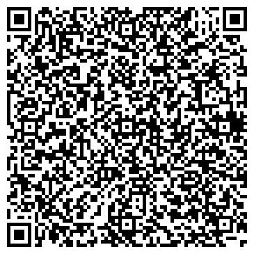 QR-код с контактной информацией организации СБЕРБАНК РОССИИ ОТДЕЛЕНИЕ № 151/072