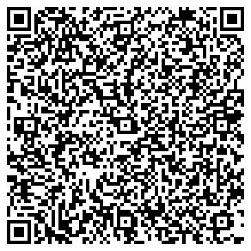 QR-код с контактной информацией организации АРХБУМ ОАО АРХАНГЕЛЬСКИЙ ЦБК