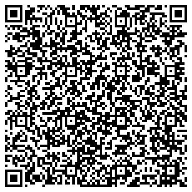 QR-код с контактной информацией организации МОСКОВСКИЙ ИНДУСТРИАЛЬНЫЙ БАНК АКБ НОВОДВИНСКИЙ ФИЛИАЛ
