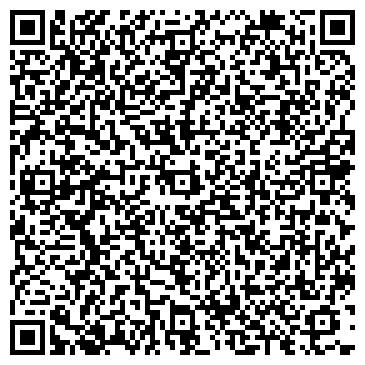 QR-код с контактной информацией организации КАРТОН ОАО АРХАНГЕЛЬСКИЙ ЦБК