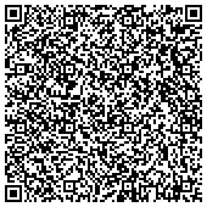 QR-код с контактной информацией организации Управление образования муниципального образования «Няндомский муниципальный район»